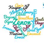 Imiona męskie