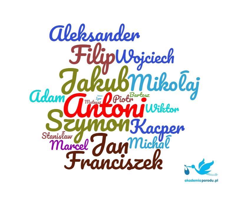 Najpopularniejsze imiona dla chłopców 2016 - ranking imion