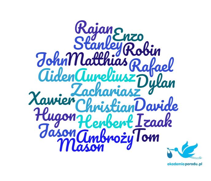 Najrzadsze imiona chłopięce 2016 - ranking imion
