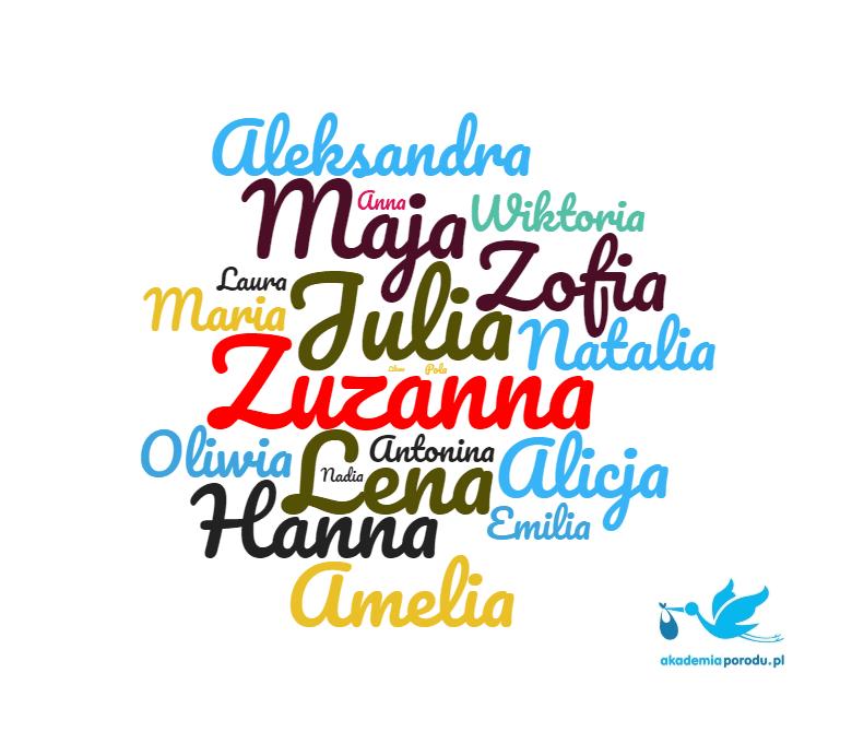 Najpopularniejsze imiona dziewczęce 2016 - ranking imion