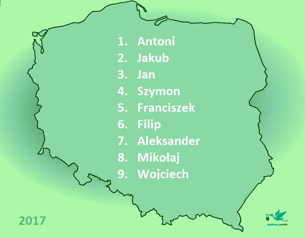 Ranking imion 2017/2018